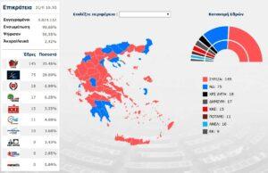Επικρατεια εκλογές χάρτης Σεπτ 2015