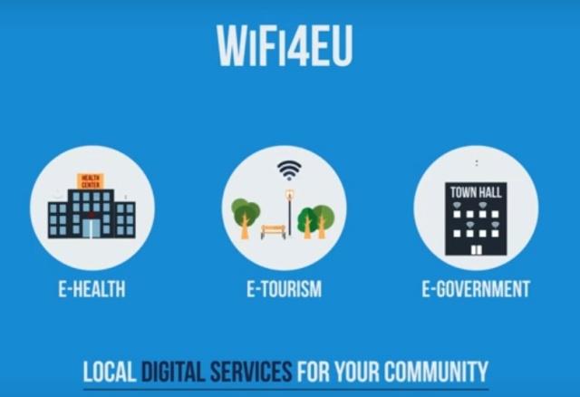 wifi Europe