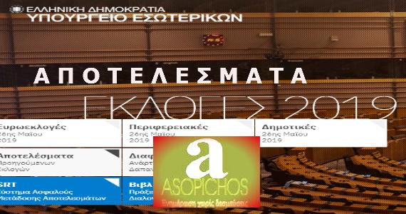 Αποτελεσματα Εκλογων 2019